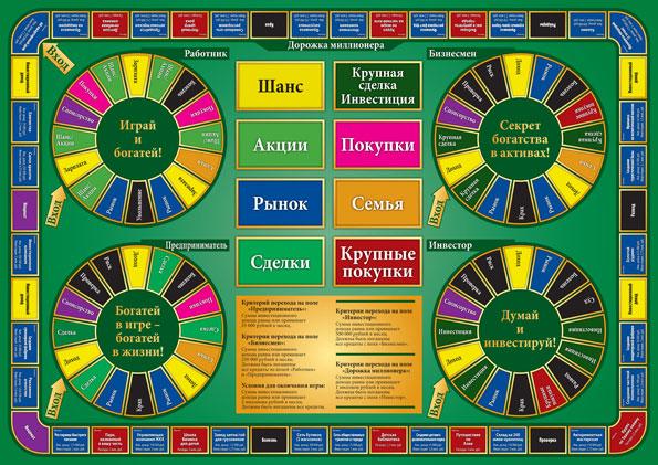 """Игровое поле, настольная деловая образовательная игра """"Богатей"""""""